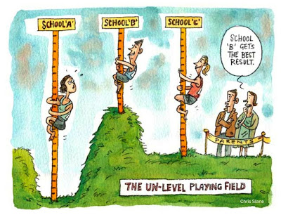 The Un-Level Playing Field